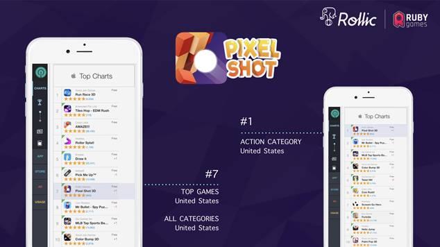Türk Pixel Shot 3D oyunu Amerika da en çok indirilen oyun oldu 1